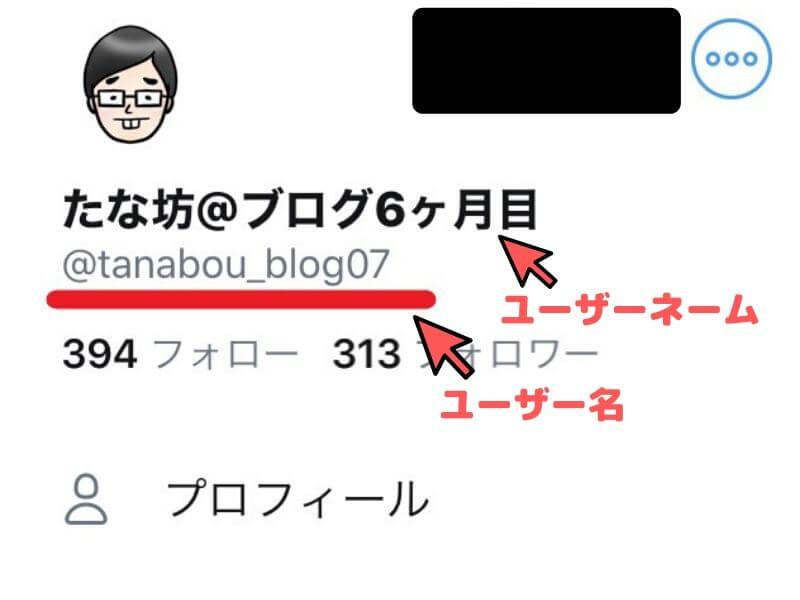 ツイッターのユーザーネーム